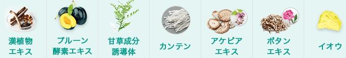 アクネケアシリーズの漢植物イメージ図