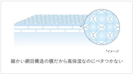 クリアローションのモイスチャーの補水膜ACケアネットシステムのイメージ図解画像