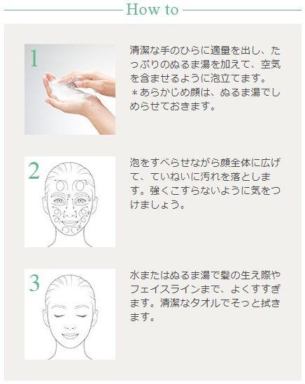 アクネケア 洗顔クリームの使い方図解