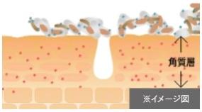 DUOクレンジングバーム洗い流すイメージ図解